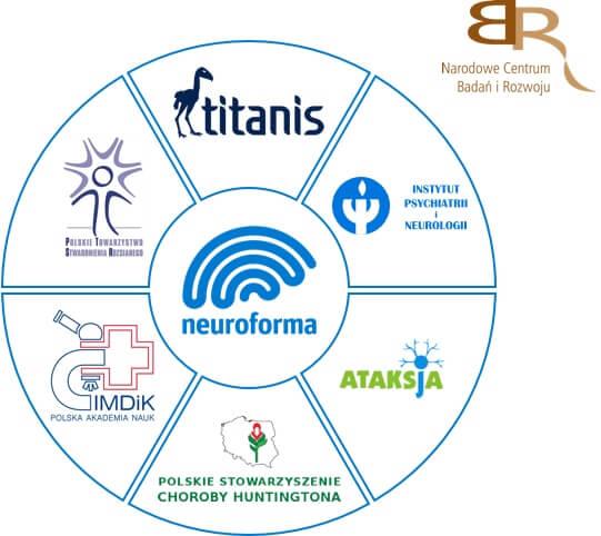 Neuroforma - een klinisch geverifieerd revalidatieprogramma